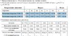 Нажмите на изображение для увеличения Название: таблиця.png Просмотров: 99 Размер:60,4 Кб ID:45135